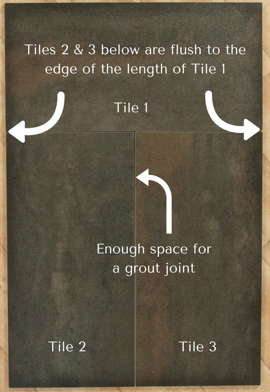 Enough-space-for-a-grout-joint.png#asset:43353